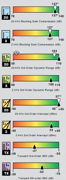 Нажмите на изображение для увеличения.  Название:qst-ftdx3000.PNG Просмотров:151 Размер:36.9 Кб ID:90547