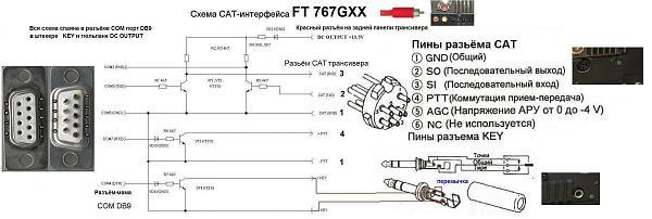 Нажмите на изображение для увеличения.  Название:FT-767GX.JPG Просмотров:758 Размер:190.3 Кб ID:92561