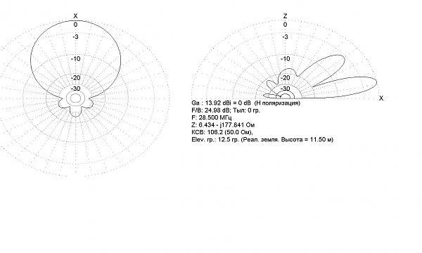 Нажмите на изображение для увеличения.  Название:GWG.JPG Просмотров:106 Размер:98.7 Кб ID:96951