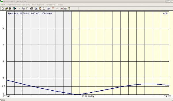 Нажмите на изображение для увеличения.  Название:UR7TO КСВ.jpg Просмотров:127 Размер:72.5 Кб ID:97045