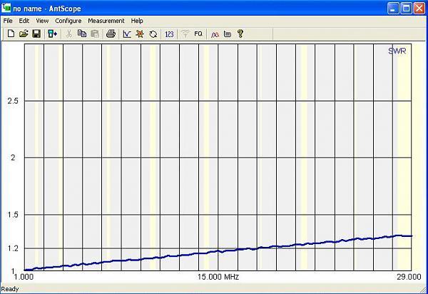 Нажмите на изображение для увеличения.  Название:balun1.JPG Просмотров:182 Размер:111.2 Кб ID:99802