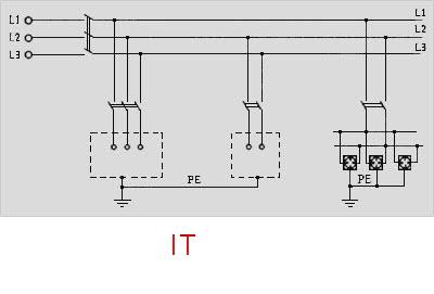 схемы систем заземления - Схемы.