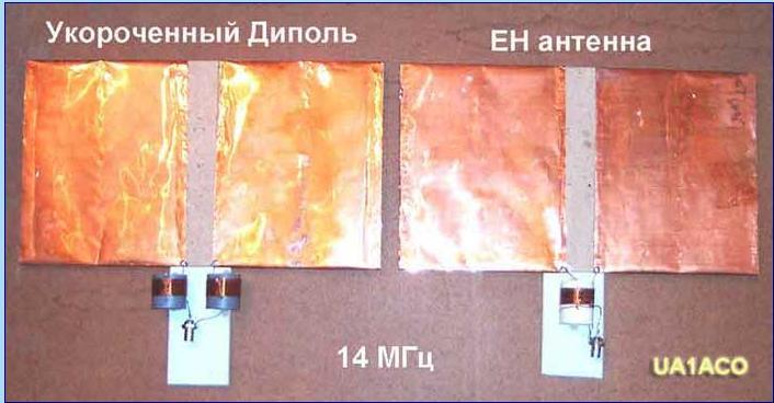 ЕН антенны-ukorochennyy-