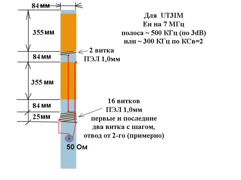 ЕН антенны-ut3im.jpg