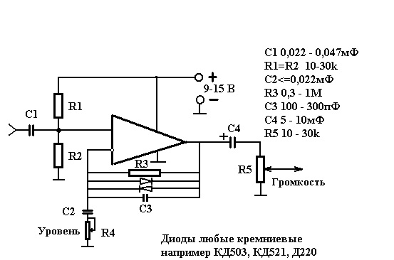 Distortion на КР140уд708
