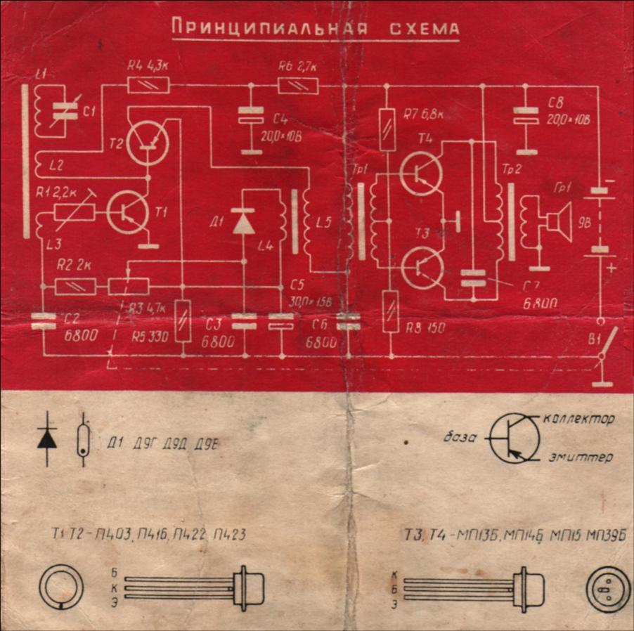 """Другие варианты и модификации радиоприёмника  """"Юность """".  3-1984г."""