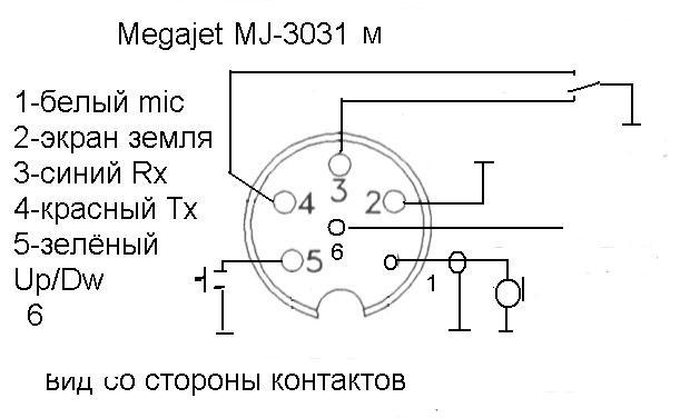 Подключение тангенты MegaJet