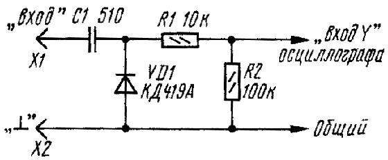 Приставка к осциллографу для измерения частотных характеристик.
