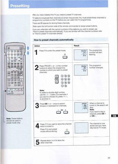 Sony Kv M2155K Инструкция