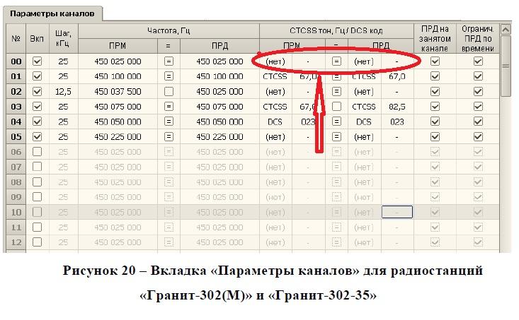 Радиостанции 'Гранит'-302-.jpg