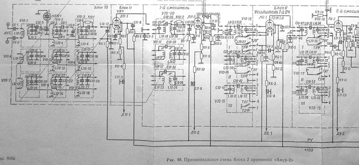 Схемы входных частей главных